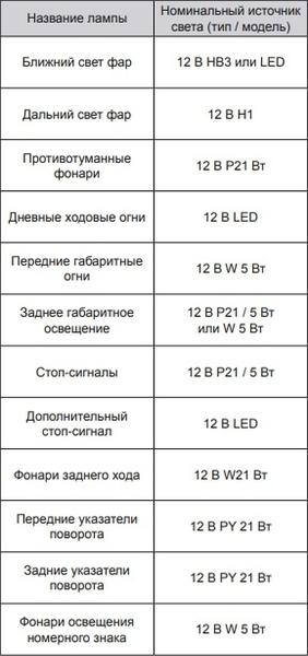 лампы тигго 4.jpg